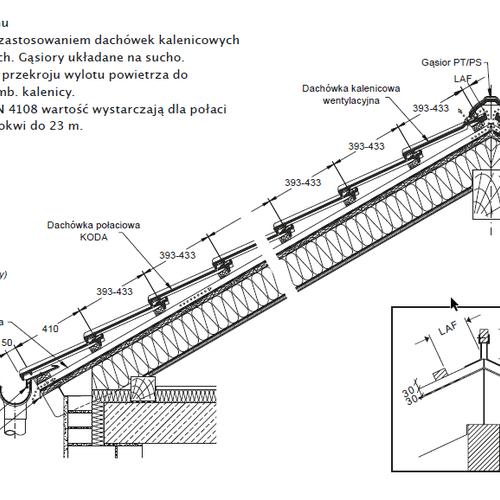 Technický výkres - Prierez strechy